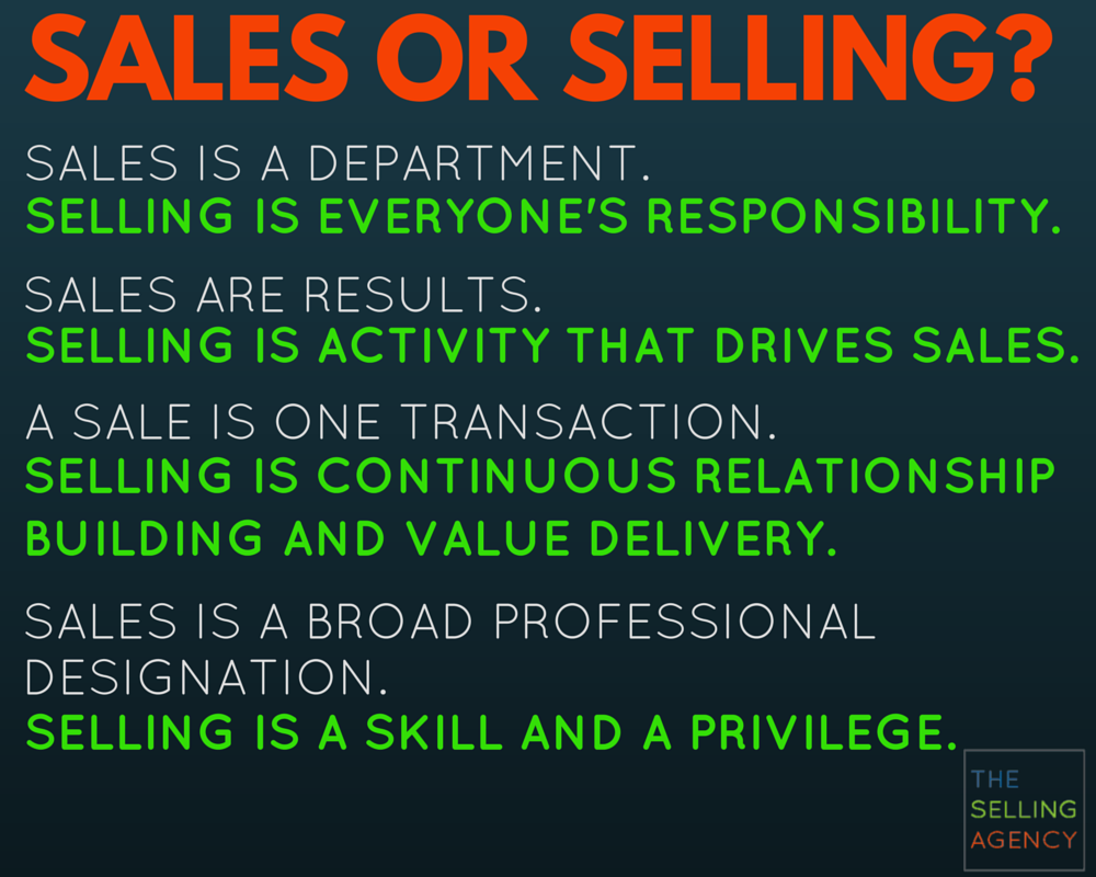 We think SELLING is the most critical activity in business and the distinction between SALES and SELLING is important