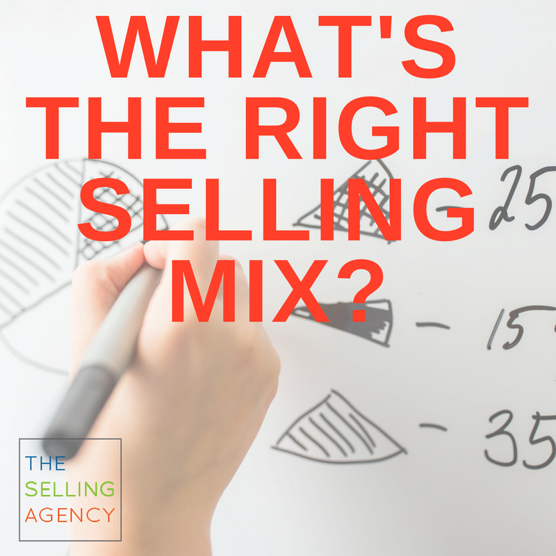 Selling Mix, Marketing Mix, Promotion, Email, Social Media, Social Selling, Customer Currency, Context, Cold Calling, Referral, Introduction, Influence, Sales Rep, Buyer Journey, Sales Process